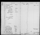 General view of page with entries for object nos (34) 3084 - (66) 3116 (March 1898) from Surrey House accessions register 1 (1897-1898), object no. ARC/HMG/CM/001/001.