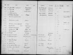 General view of page with entries for object nos 4.94 - 4.118 (1904) from 1901-1909 accessions register (ethnography, including musical instruments), object no. ARC/HMG/CM/001/003.