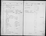 General view of page with entries for object nos 5.335 - 5.359 (1905) from 1901-1909 accessions register (ethnography, including musical instruments), object no. ARC/HMG/CM/001/003.