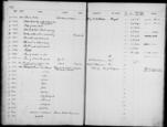 General view of page with entries for object nos 9.826 - 9.850 (1909) from 1901-1909 accessions register (ethnography, including musical instruments), object no. ARC/HMG/CM/001/003.