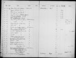 General view of page with entries for object nos 10.126 - 10.150 (1910) from 1910-1927 accessions register (ethnography, including musical instruments), object no. ARC/HMG/CM/001/004.
