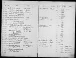 General view of page with entries for object nos 11.101 - 11.125 (1911) from 1910-1927 accessions register (ethnography, including musical instruments), object no. ARC/HMG/CM/001/004.