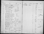 General view of page with entries for object nos 12.126 - 12.150 (1912) from 1910-1927 accessions register (ethnography, including musical instruments), object no. ARC/HMG/CM/001/004.