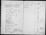 General view of page with entries for object nos 13.1 - 13.25 (1913) from 1910-1927 accessions register (ethnography, including musical instruments), object no. ARC/HMG/CM/001/004.