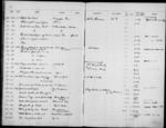 General view of page with entries for object nos 13.26 - 13.50 (1913) from 1910-1927 accessions register (ethnography, including musical instruments), object no. ARC/HMG/CM/001/004.