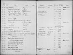 General view of page with entries for object nos 15.26 - 15.50 (1915) from 1910-1927 accessions register (ethnography, including musical instruments), object no. ARC/HMG/CM/001/004.