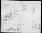 General view of page with entries for object nos 28.176 - 28.200 (1928) from 1928-1937 accessions register (ethnography, including musical instruments), object no. ARC/HMG/CM/001/005.