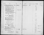 General view of page with entries for object nos 29.176 - 29.200 (1929) from 1928-1937 accessions register (ethnography, including musical instruments), object no. ARC/HMG/CM/001/005.