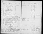 General view of page with entries for object nos 29.226 - 29.250 (1929) from 1928-1937 accessions register (ethnography, including musical instruments), object no. ARC/HMG/CM/001/005.