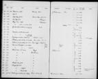 General view of page with entries for object nos 30.151 - 30.175 (1930) from 1928-1937 accessions register (ethnography, including musical instruments), object no. ARC/HMG/CM/001/005.