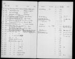 General view of page with entries for object nos 30.226 - 30.250 (1930) from 1928-1937 accessions register (ethnography, including musical instruments), object no. ARC/HMG/CM/001/005.