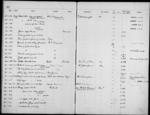 General view of page with entries for object nos 20.126 - 20.150 (1920) from 1910-1927 accessions register (ethnography, including musical instruments), object no. ARC/HMG/CM/001/004.
