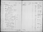 General view of page with entries for object nos 19.51 - 19.75 (1919) from 1910-1927 accessions register (ethnography, including musical instruments), object no. ARC/HMG/CM/001/004.