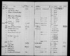 General view of page with entries for object nos 31.10.60 - 7.12.60 (October 1960 - December 1960) from 1960-1966 ethnography accessions register, object no. ARC/HMG/CM/001/009.