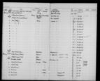 General view of page with entries for object nos 13.1.61 - 24.2.61 (January 1961 - February 1961) from 1960-1966 ethnography accessions register, object no. ARC/HMG/CM/001/009.