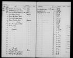 General view of page with entries for object nos 27.2.62 - 5.3.62 (February 1962 - March 1962) from 1960-1966 ethnography accessions register, object no. ARC/HMG/CM/001/009.