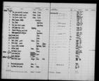 General view of page with entries for object nos 10.12.64 - 29.12.64 (December 1964) from 1960-1966 ethnography accessions register, object no. ARC/HMG/CM/001/009.