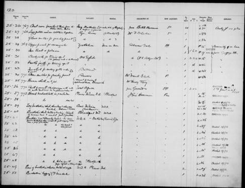 General view of page with entries for object nos 25.26 - 25.50 (1925) from 1910-1927 accessions register (ethnography, including musical instruments), object no. ARC/HMG/CM/001/004.