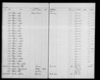 General view of page with entries for object nos 1968.465 - 1968.489 (June 1968) from 1966-1971 ethnography accessions register, object no. ARC/HMG/CM/001/010.