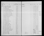 General view of page with entries for object nos 1969.376 - 1969.400 (June 1969) from 1966-1971 ethnography accessions register, object no. ARC/HMG/CM/001/010.