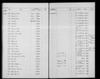 General view of page with entries for object nos 1969.576 - 1969.600 (August 1969) from 1966-1971 ethnography accessions register, object no. ARC/HMG/CM/001/010.