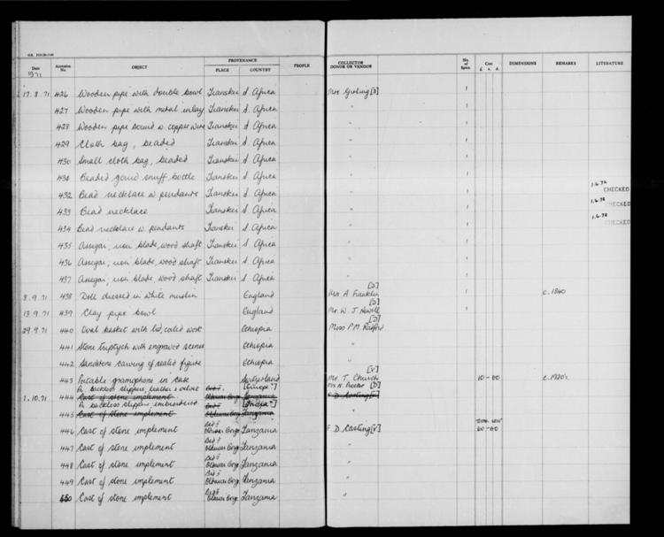 General view of page with entries for object nos 1971.426 - 1971.450 (August 1971 - October 1971) from 1966-1971 ethnography accessions register, object no. ARC/HMG/CM/001/010.