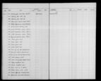 General view of page with entries for object nos 1971.476 - 1971.500 (October 1971) from 1966-1971 ethnography accessions register, object no. ARC/HMG/CM/001/010.