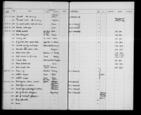 General view of page with entries for object nos 1974.226 - 1974.250 (July 1974 - August 1974) from 1971-1978 ethnography accessions register, object no. ARC/HMG/CM/001/011.