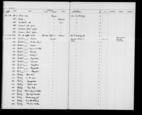 General view of page with entries for object nos 1980.281 - 1980.308 (May 1980 - June 1980) from 1979-1991 ethnography accessions register, object no. ARC/HMG/CM/001/012.