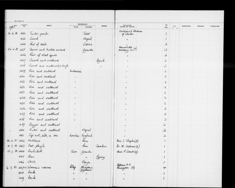 General view of page with entries for object nos 1981.422 - 1981.449 (June 1981 - July 1981) from 1979-1991 ethnography accessions register, object no. ARC/HMG/CM/001/012.