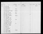 General view of page with entries for object nos 1990.589 - 1990.616 (December 1990) from 1979-1991 ethnography accessions register, object no. ARC/HMG/CM/001/012.