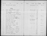 General view of page with entries for object nos 23.25 - 24.21 (1923 - 1924) from 1900-1934 natural history accessions register, object no. ARC/HMG/CM/001/016.