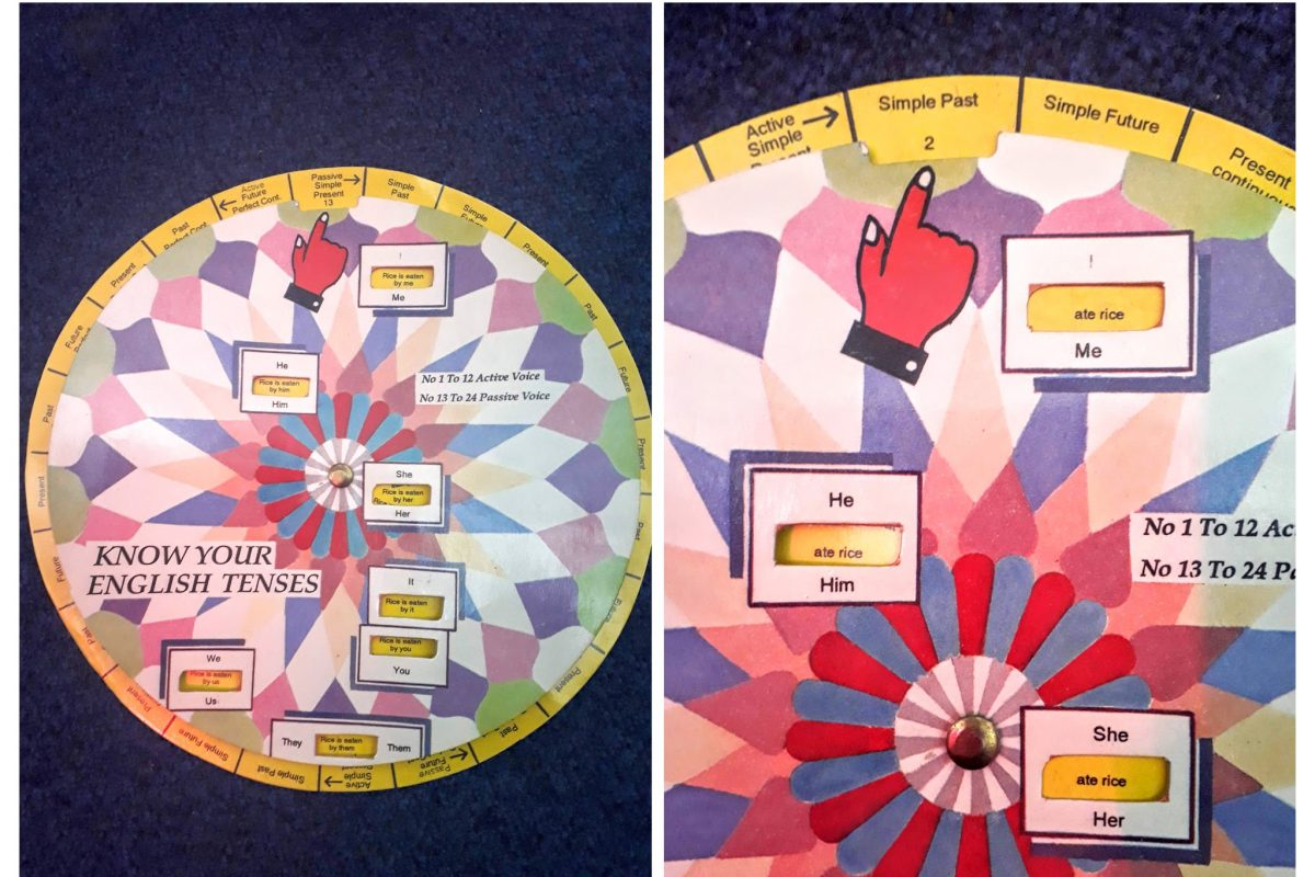 A wheel showing images and words in different colours