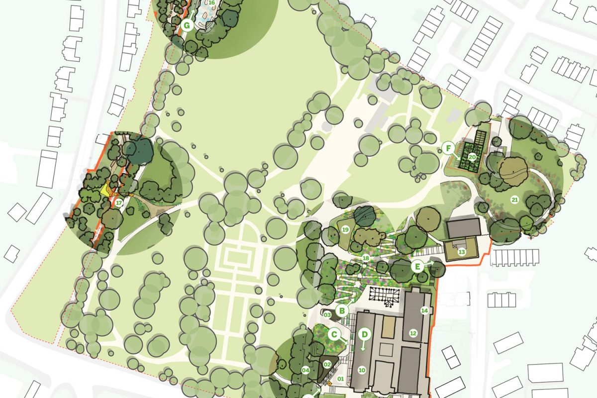 A drawing of the Horniman site with blobs showing the areas of focus